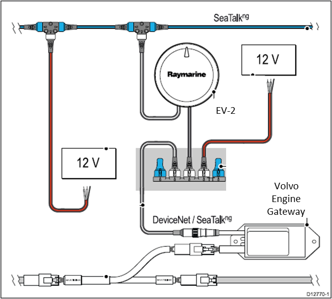 EV2 and Volvo Gateway system evolution seatalkng cabling kit raymarine seatalk wiring diagram at gsmx.co